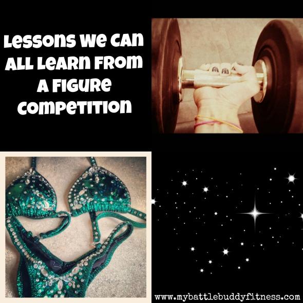 figure comp lessons blog